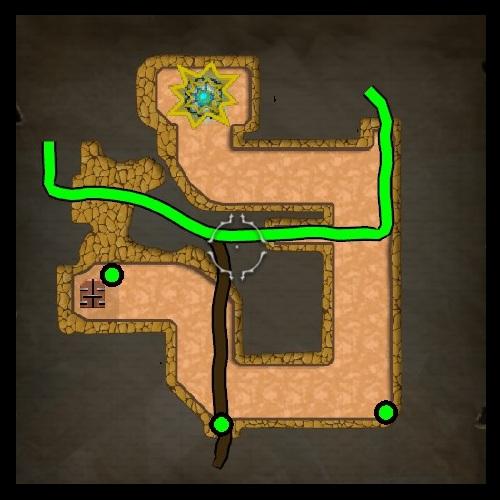 The Edge Map